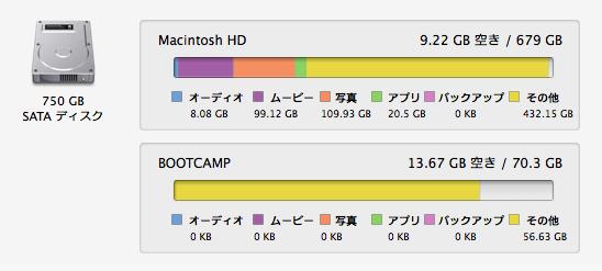 """Macのストレージを圧迫する謎の""""その他""""の原因は「com.apple.coresymbolicationd」でした。300GBも容量確保出来たよ!"""