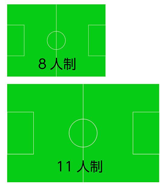 少年サッカー ピッチサイズ