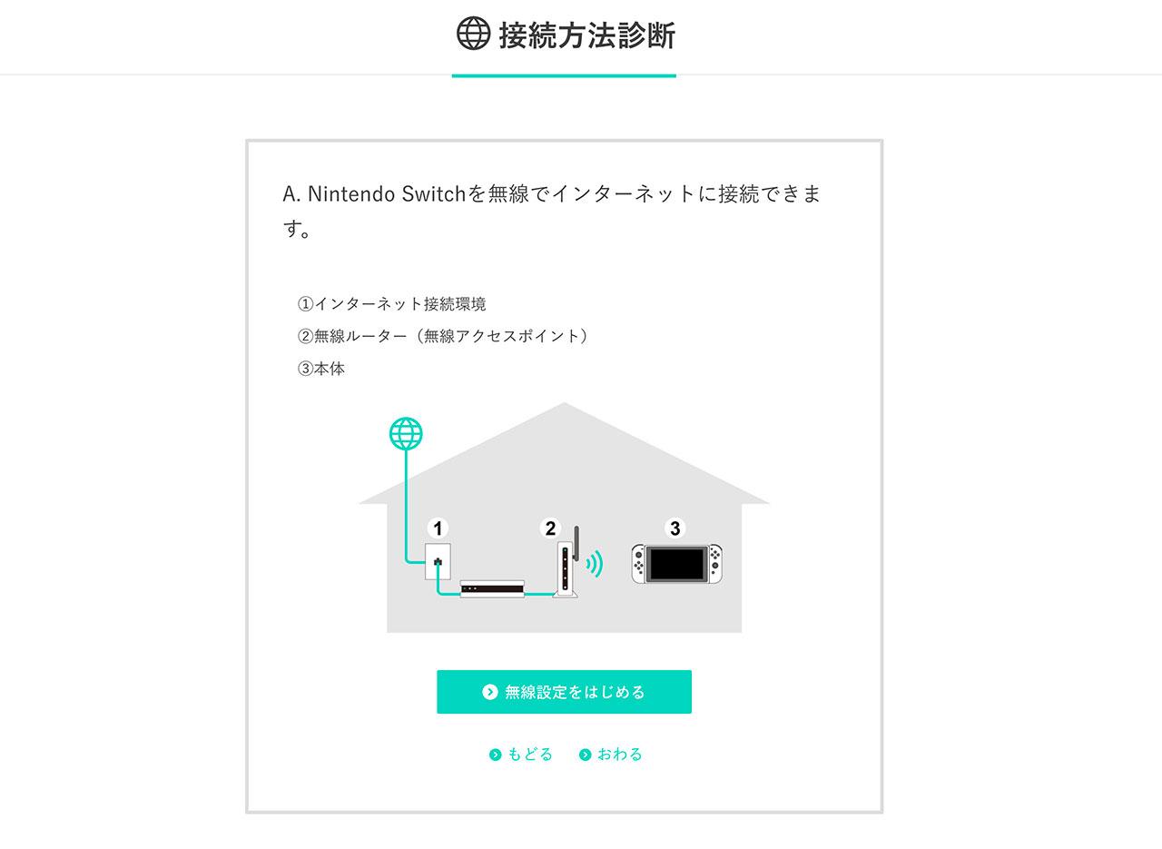 便利なアプリ?それとも迷惑? 「Nintendo みまもりSwitch」を使ってみた感想